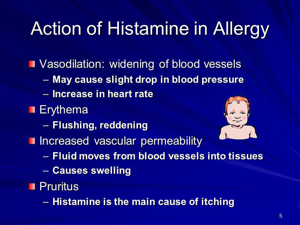 Action of Histamine in Allergy