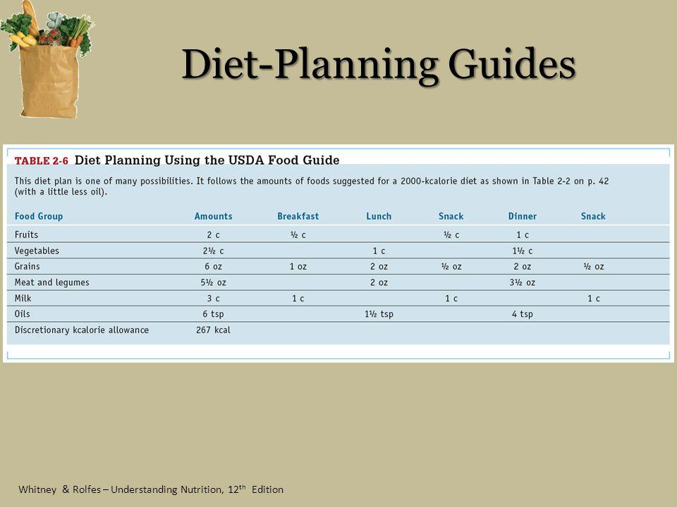 Diet-Planning Guides