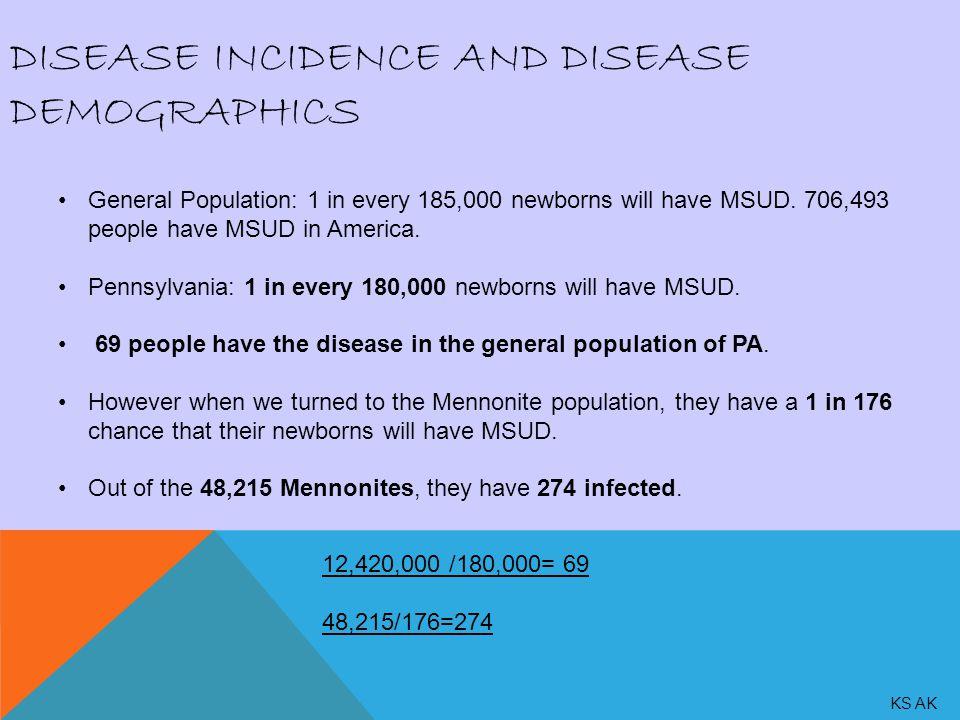 Disease Incidence and Disease Demographics