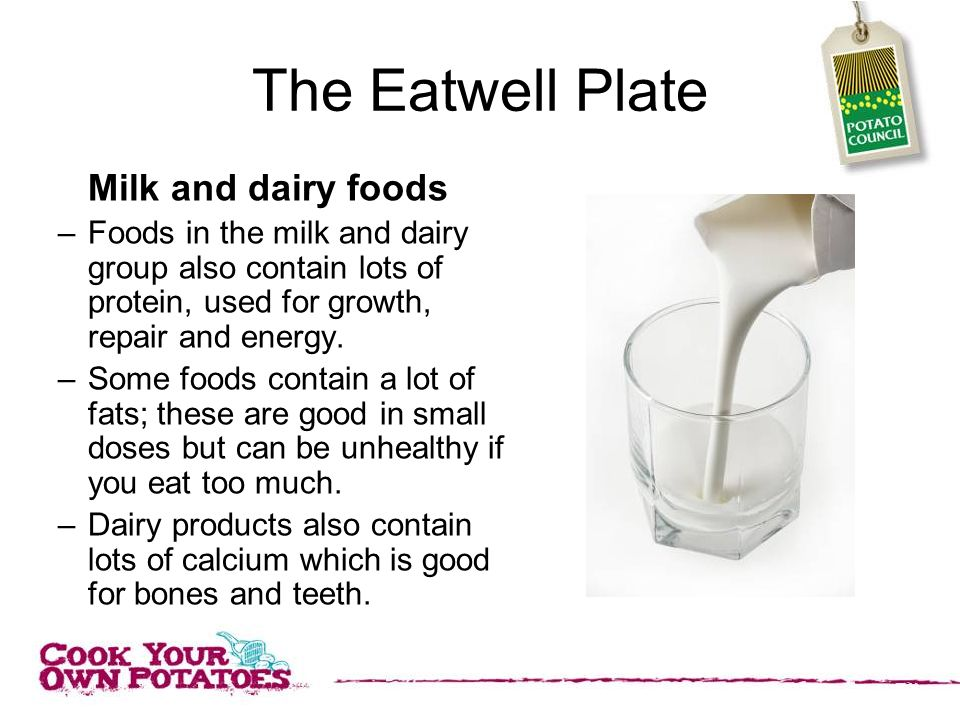 The Eatwell Plate Milk and dairy foods