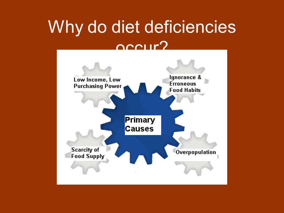 Why do diet deficiencies occur