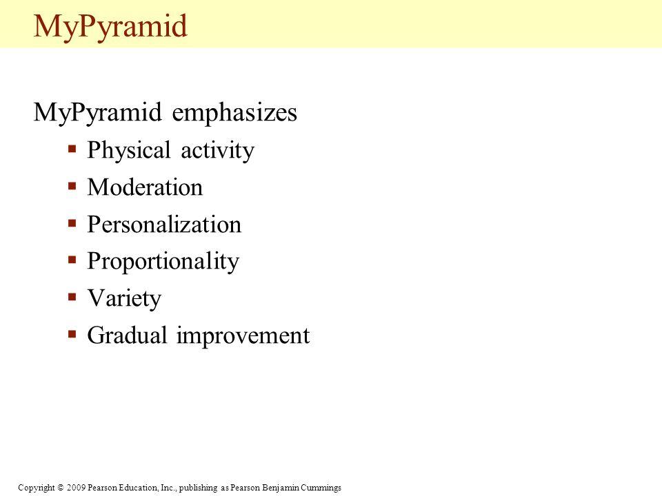 MyPyramid MyPyramid emphasizes Physical activity Moderation