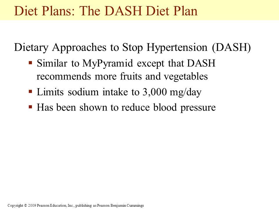 Diet Plans: The DASH Diet Plan
