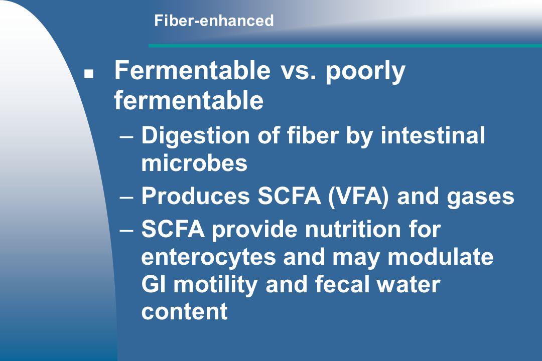 Fermentable vs. poorly fermentable