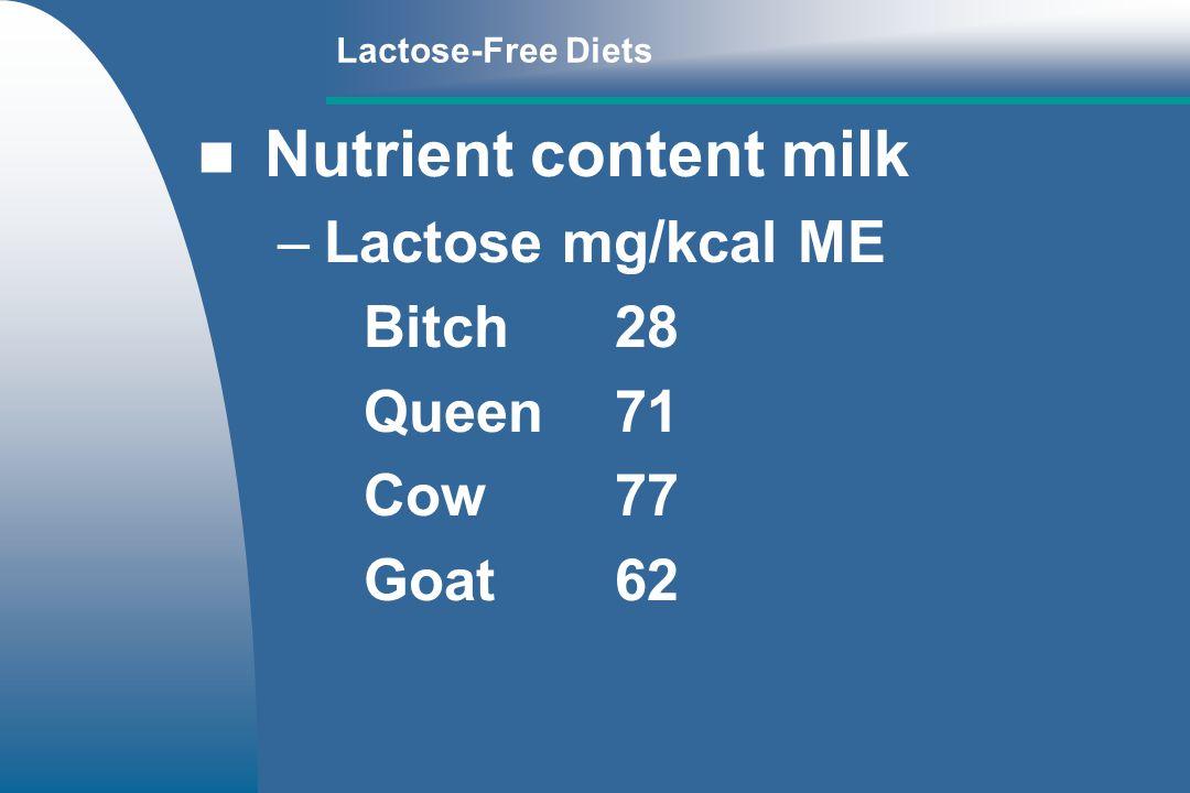 Nutrient content milk Lactose mg/kcal ME Bitch 28 Queen 71 Cow 77