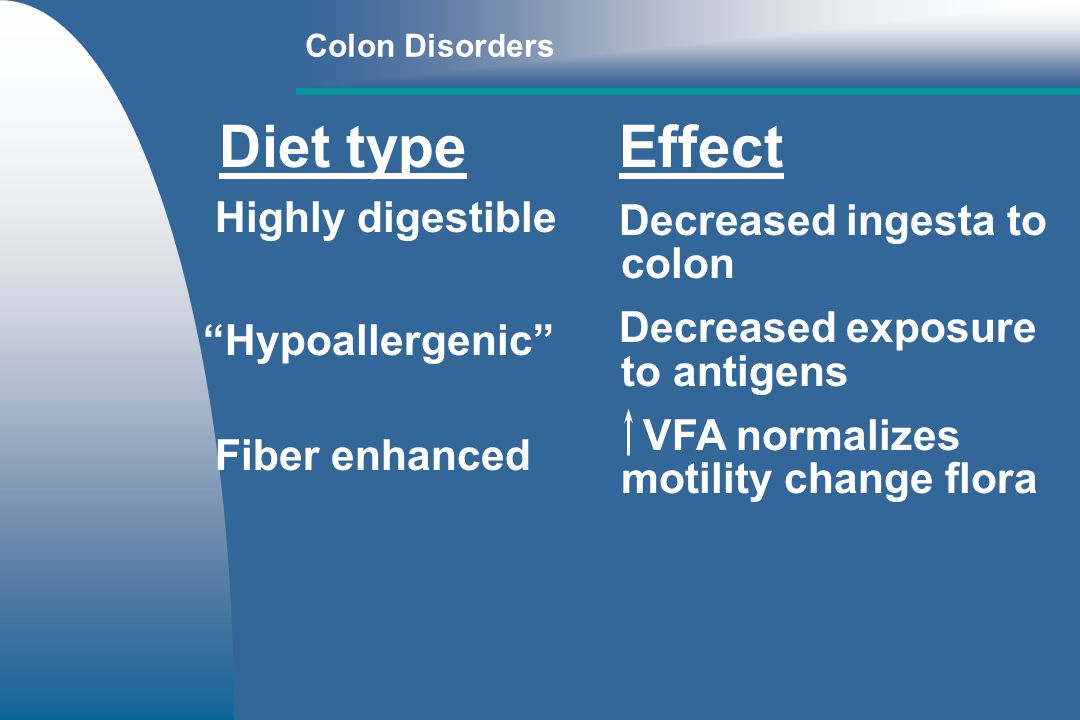 Diet type Effect Highly digestible Hypoallergenic Fiber enhanced