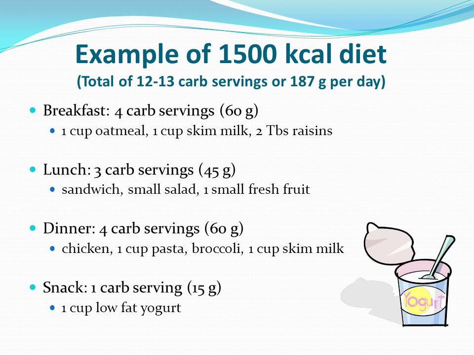 Example of 1500 kcal diet (Total of 12-13 carb servings or 187 g per day)