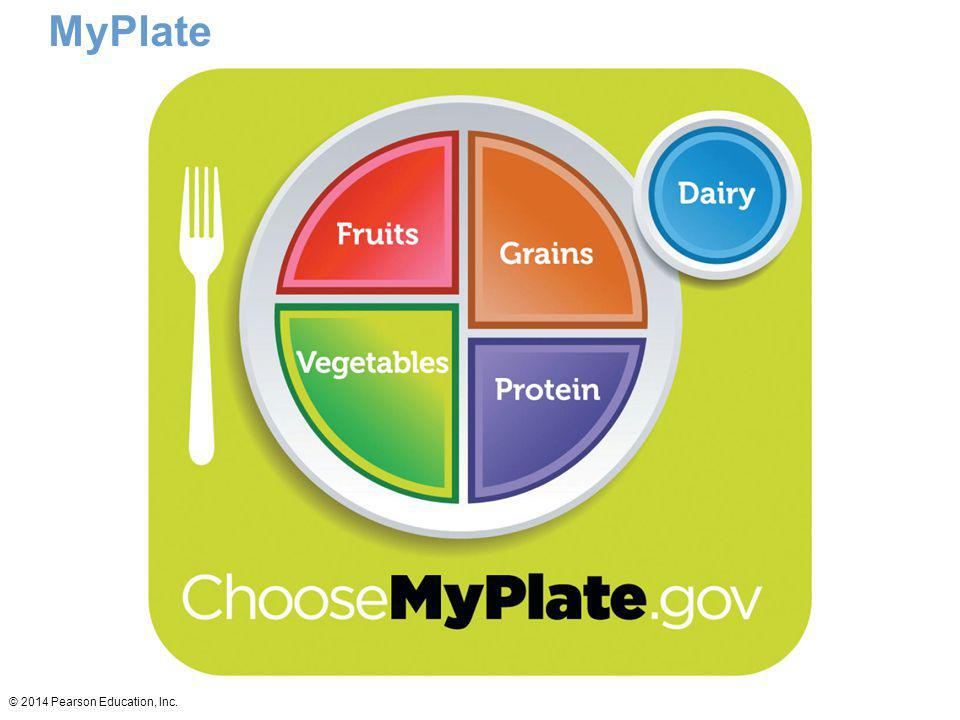 MyPlate © 2014 Pearson Education, Inc.