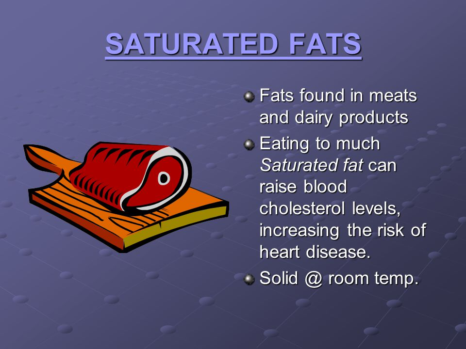 SATURATED FATS Fats found in meats and dairy products