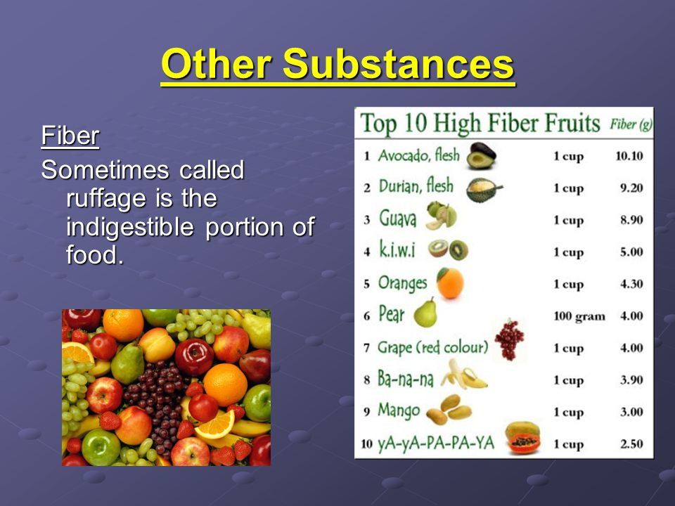 Other Substances Fiber