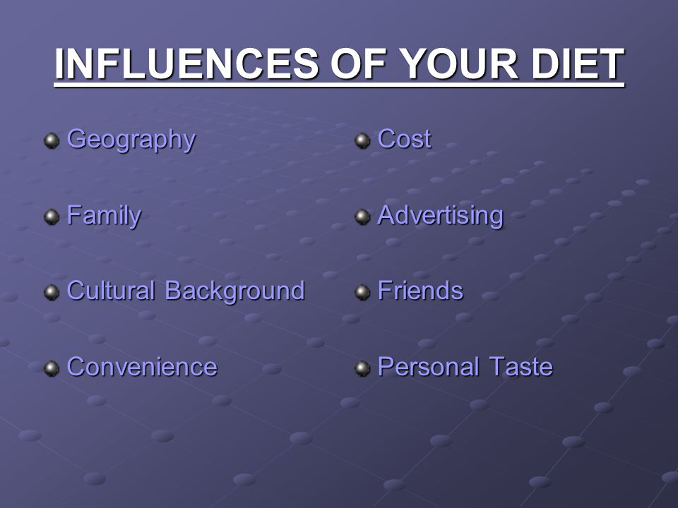 INFLUENCES OF YOUR DIET