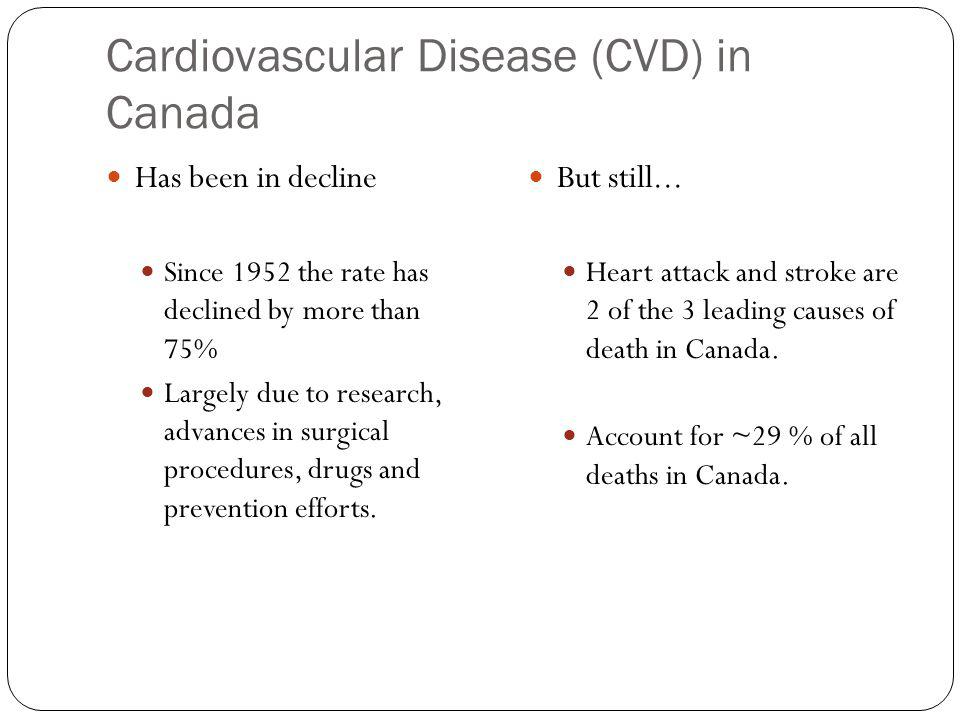 Cardiovascular Disease (CVD) in Canada