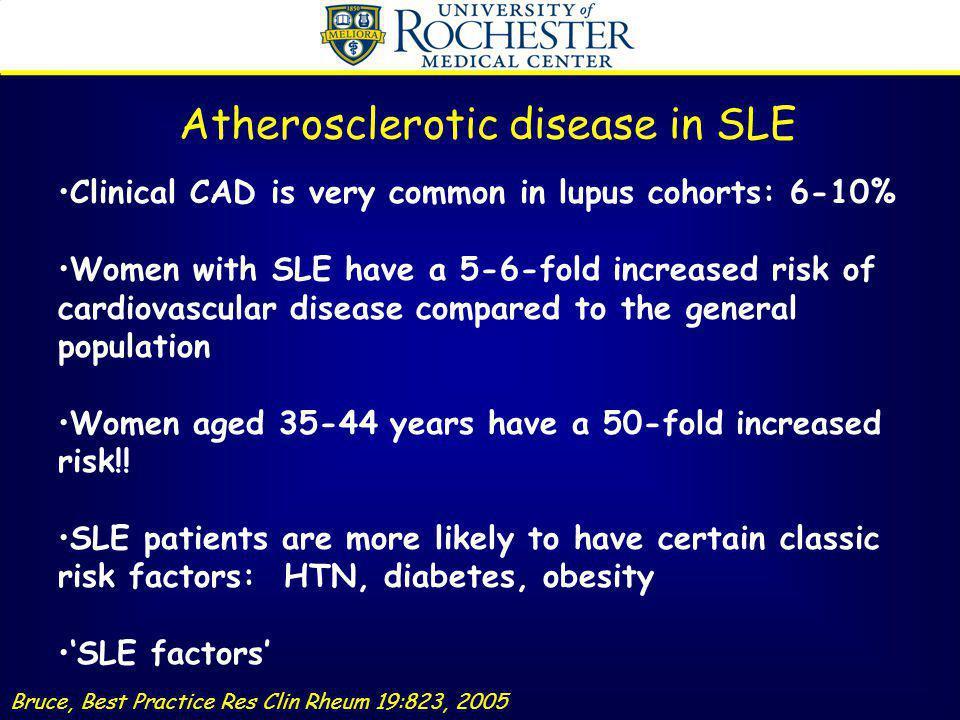 Atherosclerotic disease in SLE