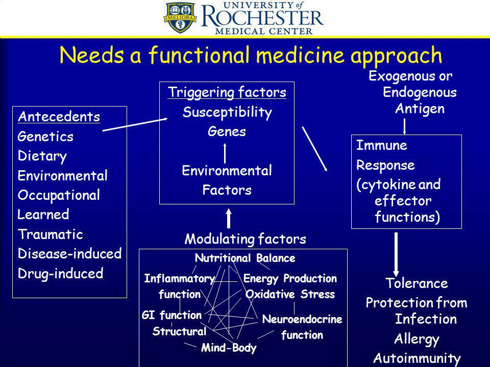 Needs a functional medicine approach