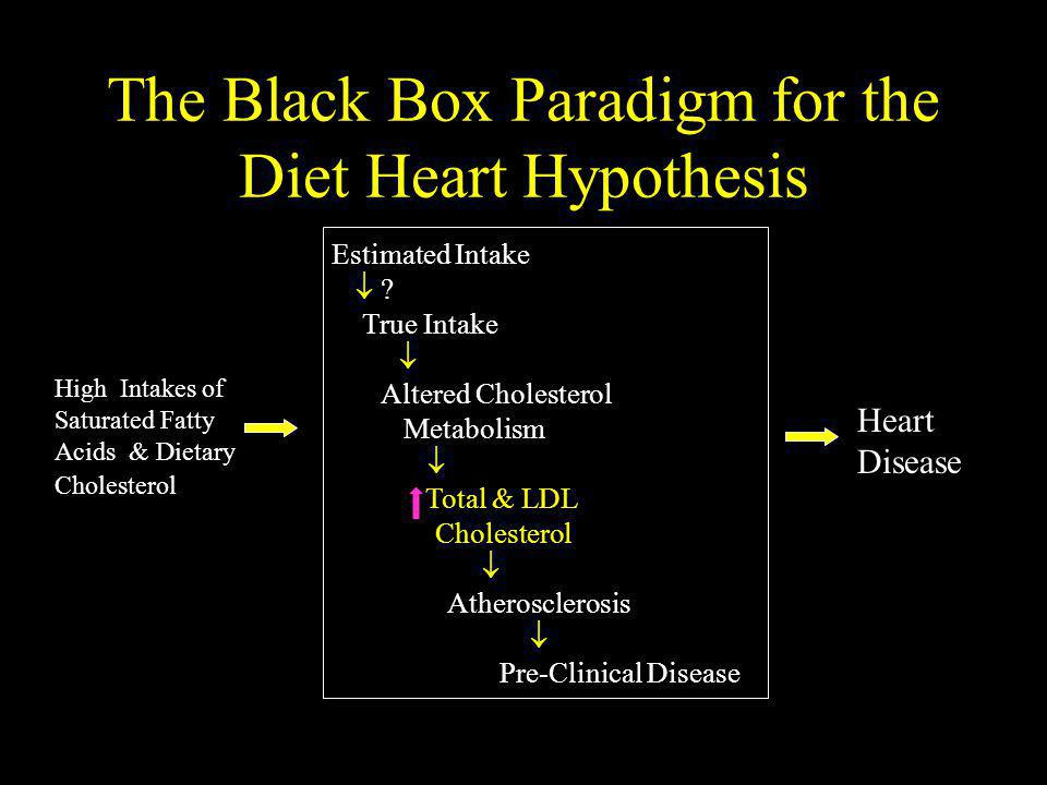 The Black Box Paradigm for the Diet Heart Hypothesis
