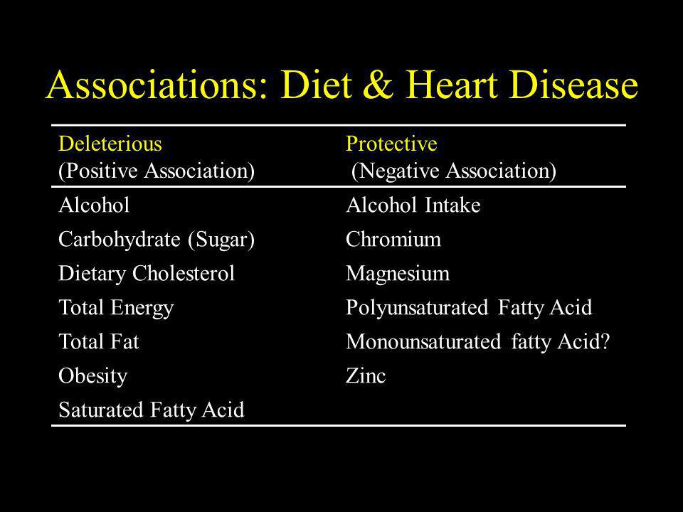 Associations: Diet & Heart Disease