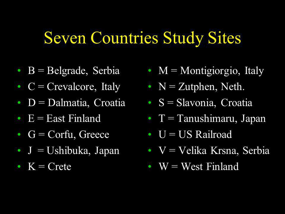 Seven Countries Study Sites