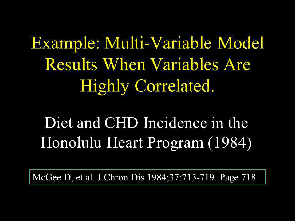 Diet and CHD Incidence in the Honolulu Heart Program (1984)