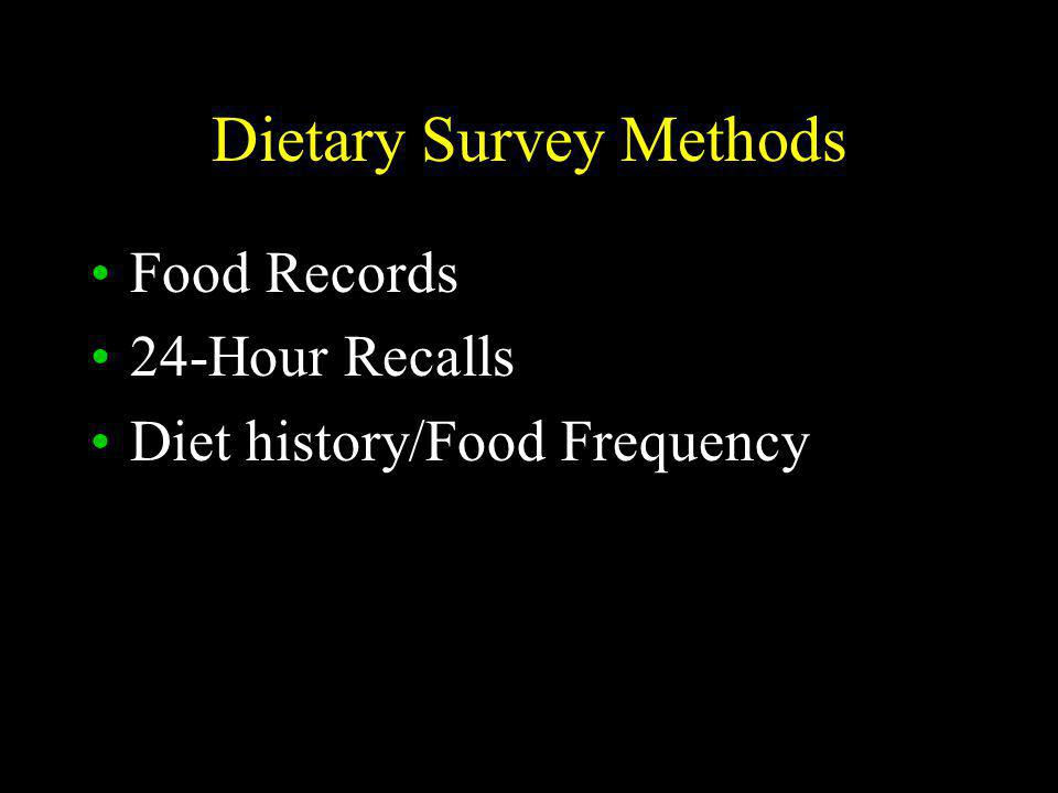 Dietary Survey Methods