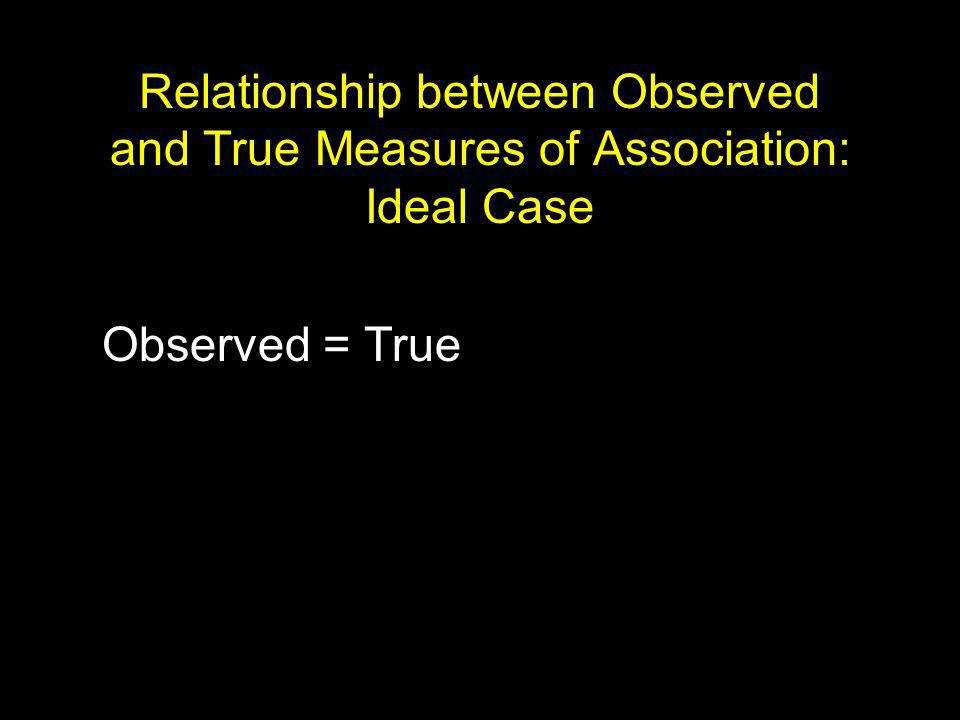 Relationship between Observed and True Measures of Association: Ideal Case