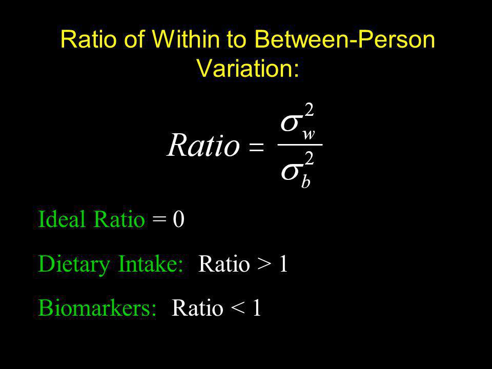 Ratio of Within to Between-Person Variation:
