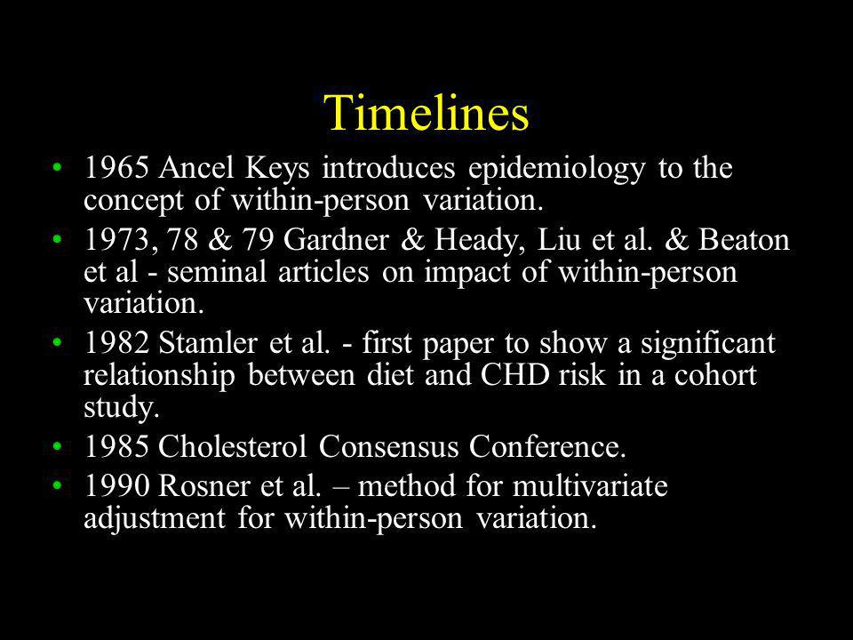 Timelines 1965 Ancel Keys introduces epidemiology to the concept of within-person variation.