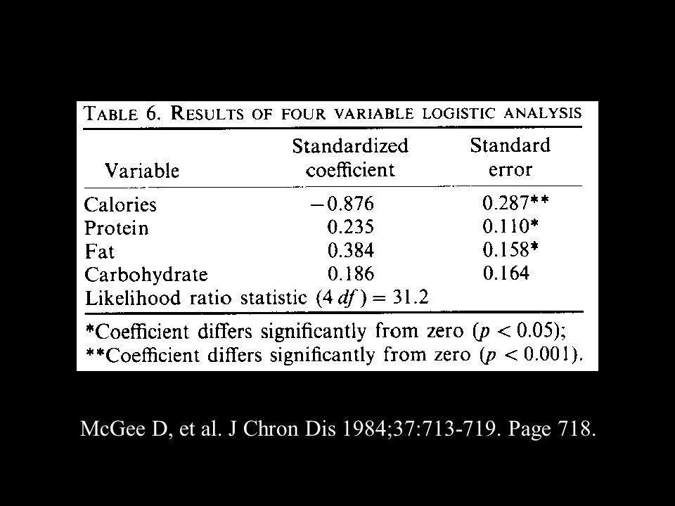 McGee D, et al. J Chron Dis 1984;37:713-719. Page 718.