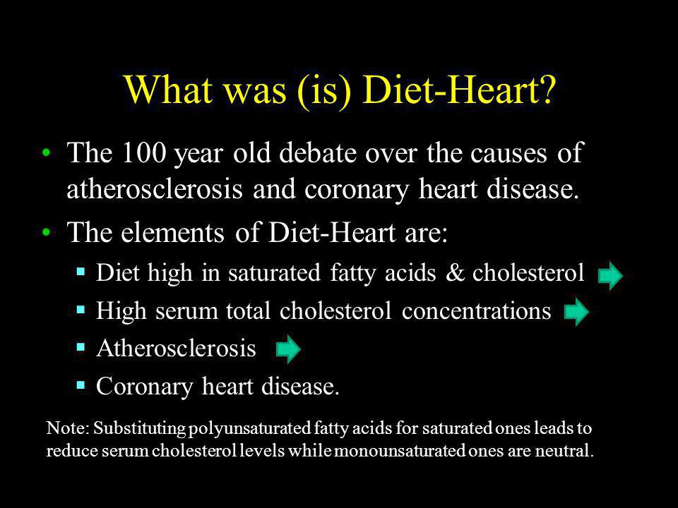 What was (is) Diet-Heart