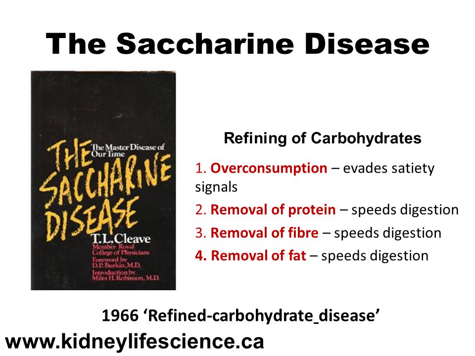 The Saccharine Disease