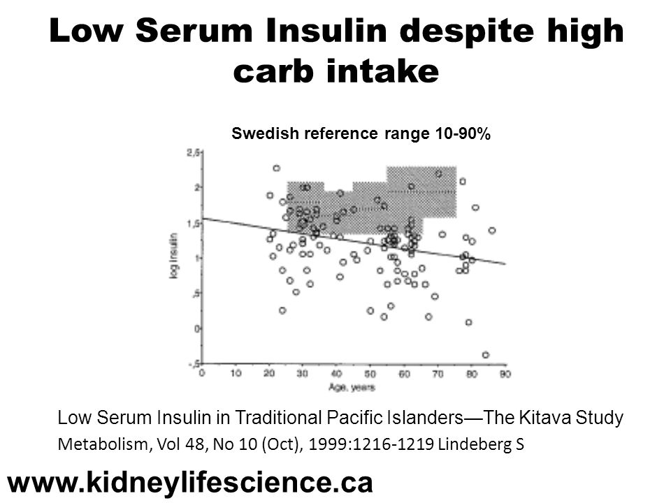 Low Serum Insulin despite high carb intake