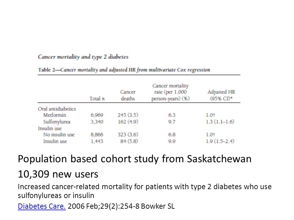 Population based cohort study from Saskatchewan 10,309 new users