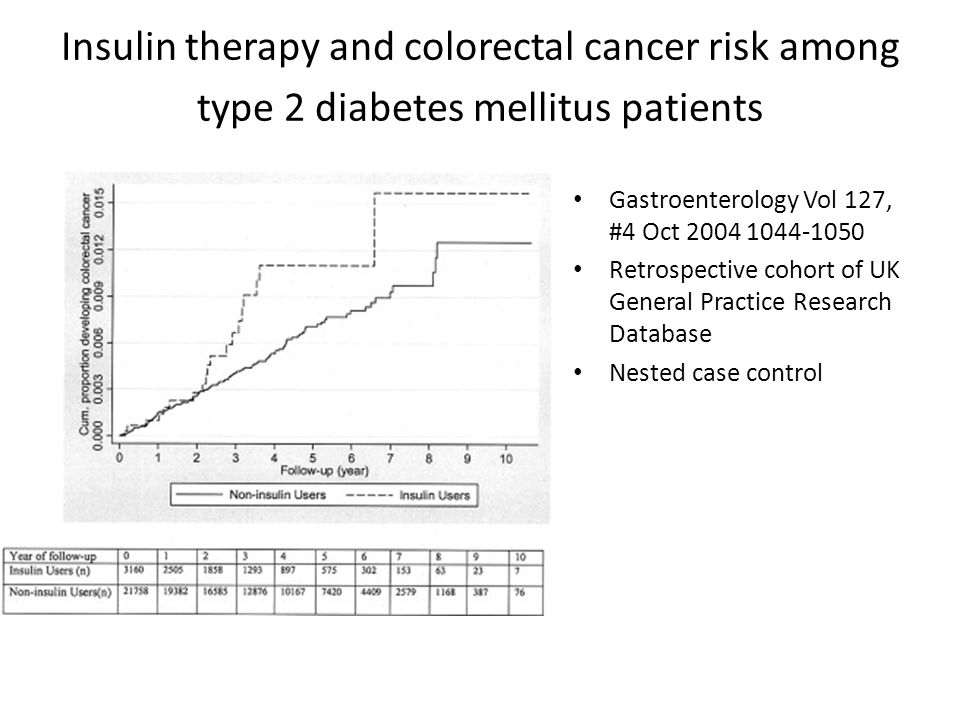 Insulin therapy and colorectal cancer risk among type 2 diabetes mellitus patients
