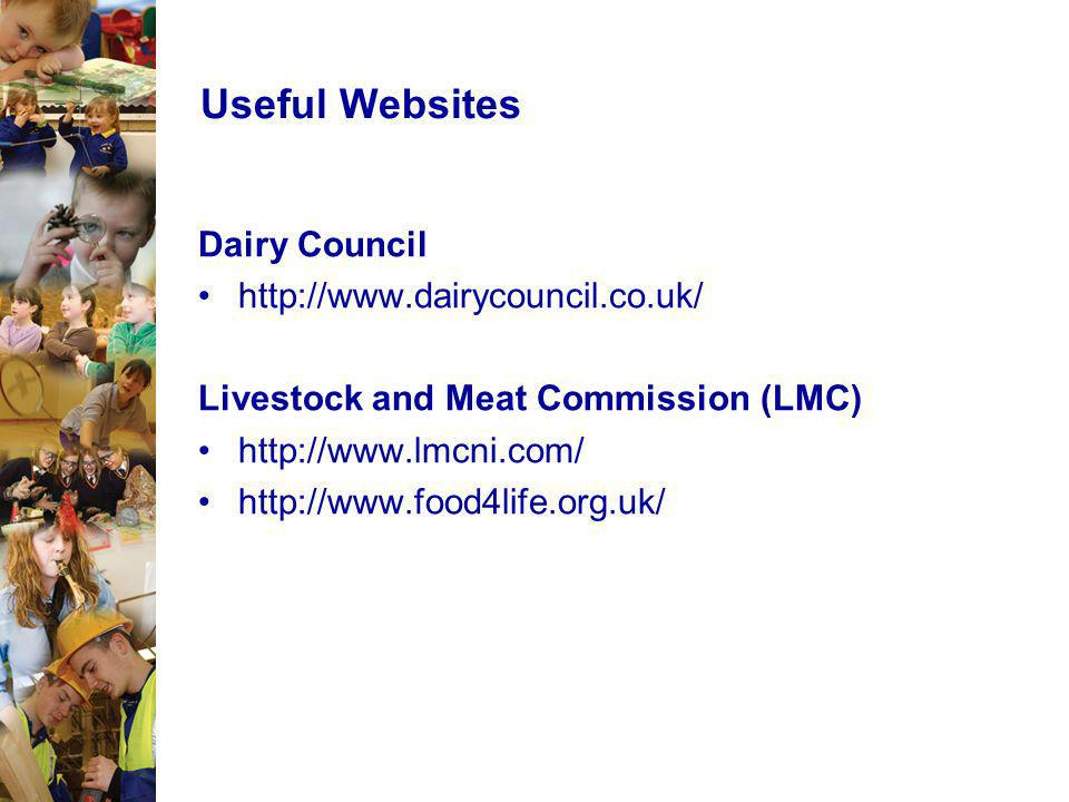 Useful Websites Dairy Council