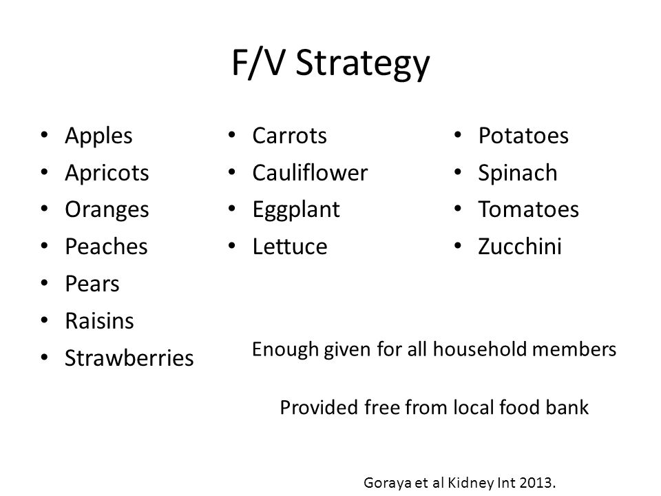 F/V Strategy Apples Apricots Oranges Peaches Pears Raisins