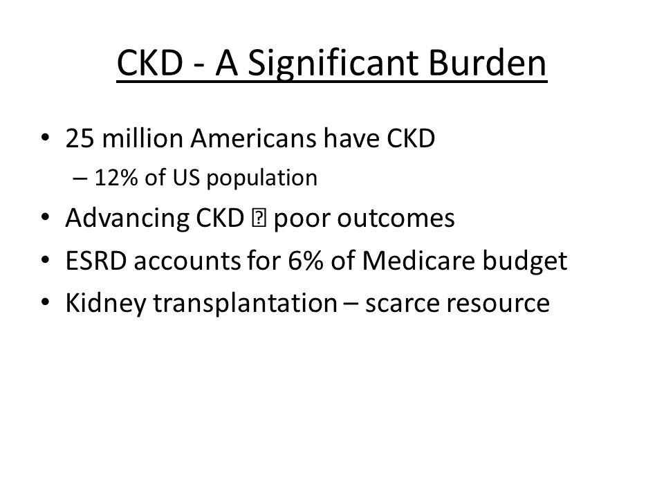 CKD - A Significant Burden