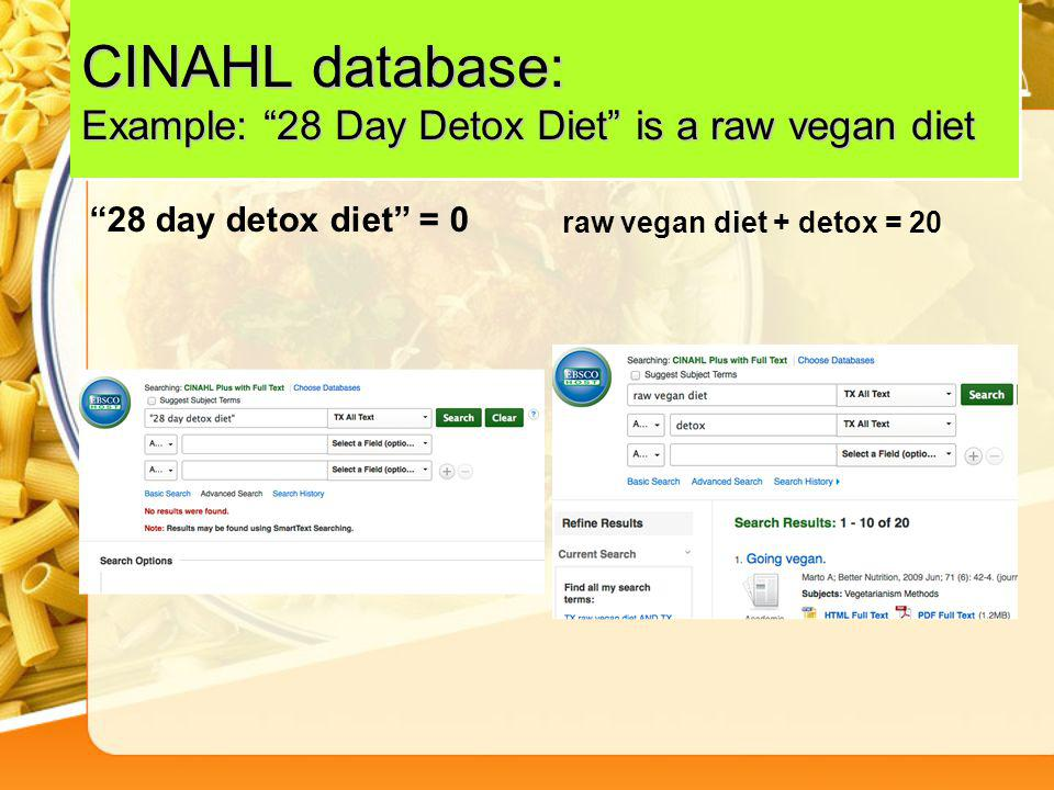 CINAHL database: Example: 28 Day Detox Diet is a raw vegan diet