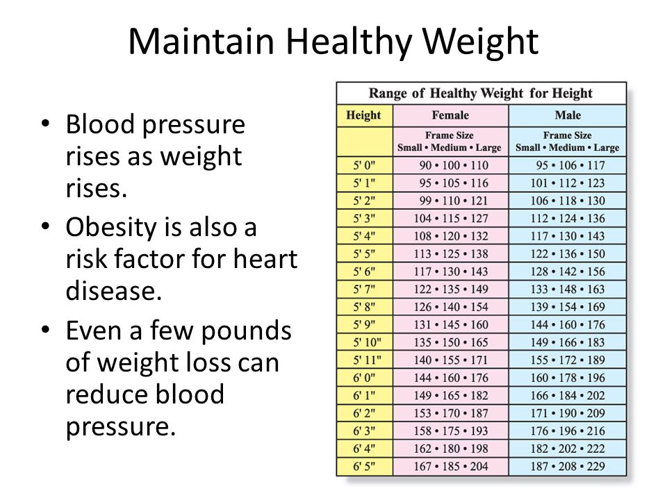 Maintain Healthy Weight