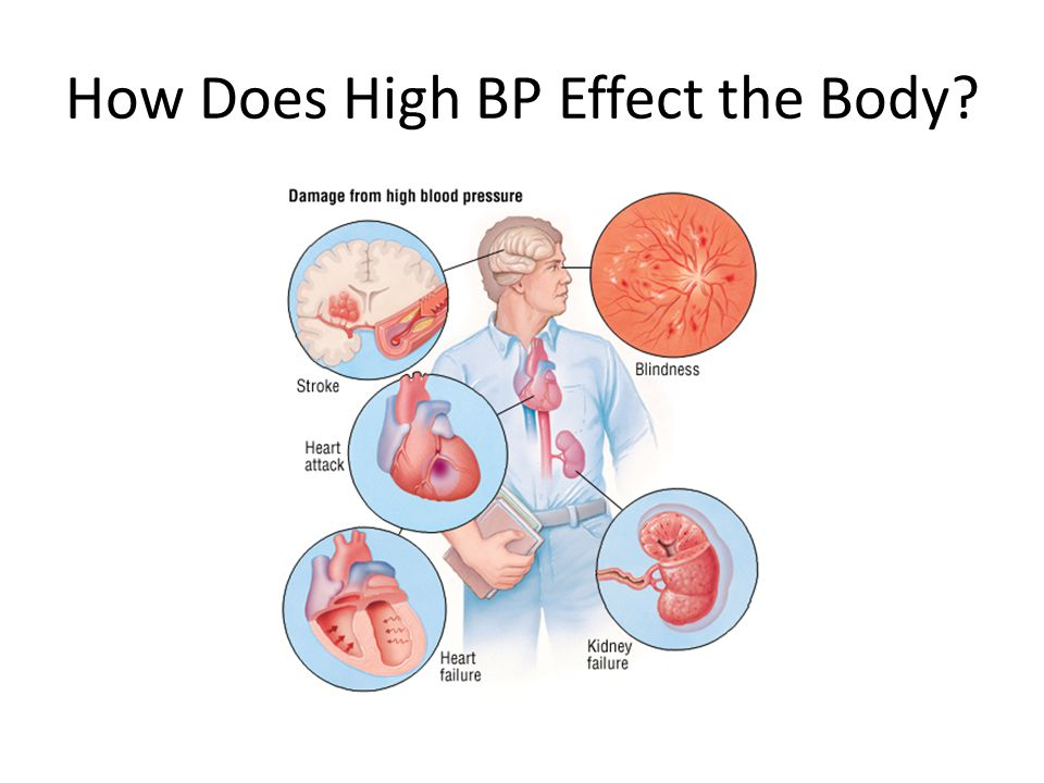 How Does High BP Effect the Body