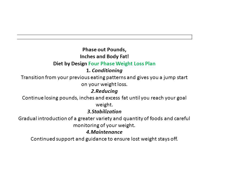 Diet by Design Four Phase Weight Loss Plan