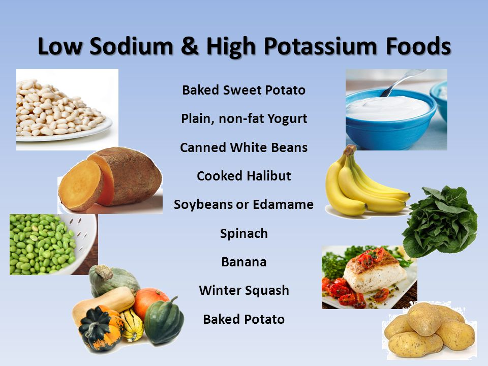 Low Sodium & High Potassium Foods