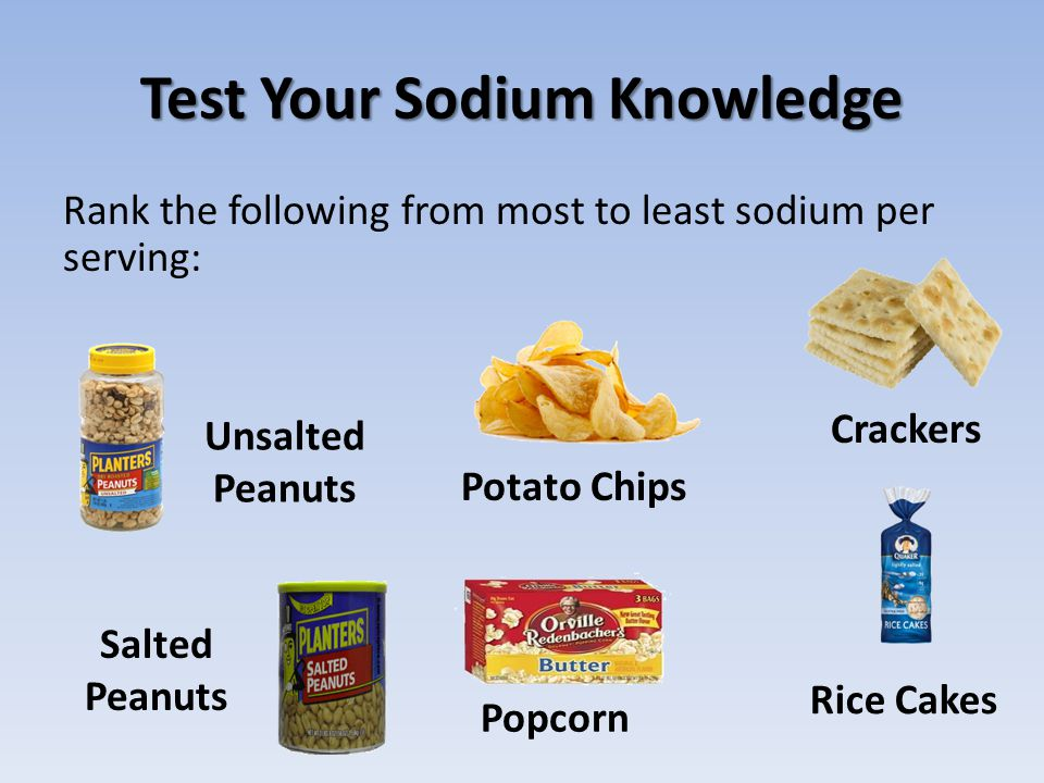 Test Your Sodium Knowledge