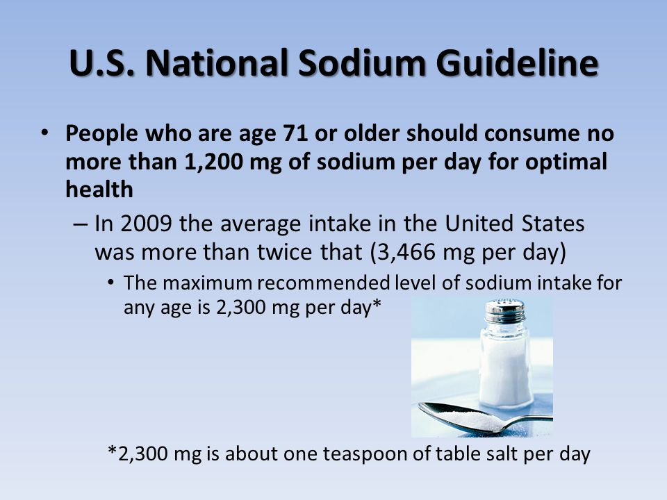 U.S. National Sodium Guideline