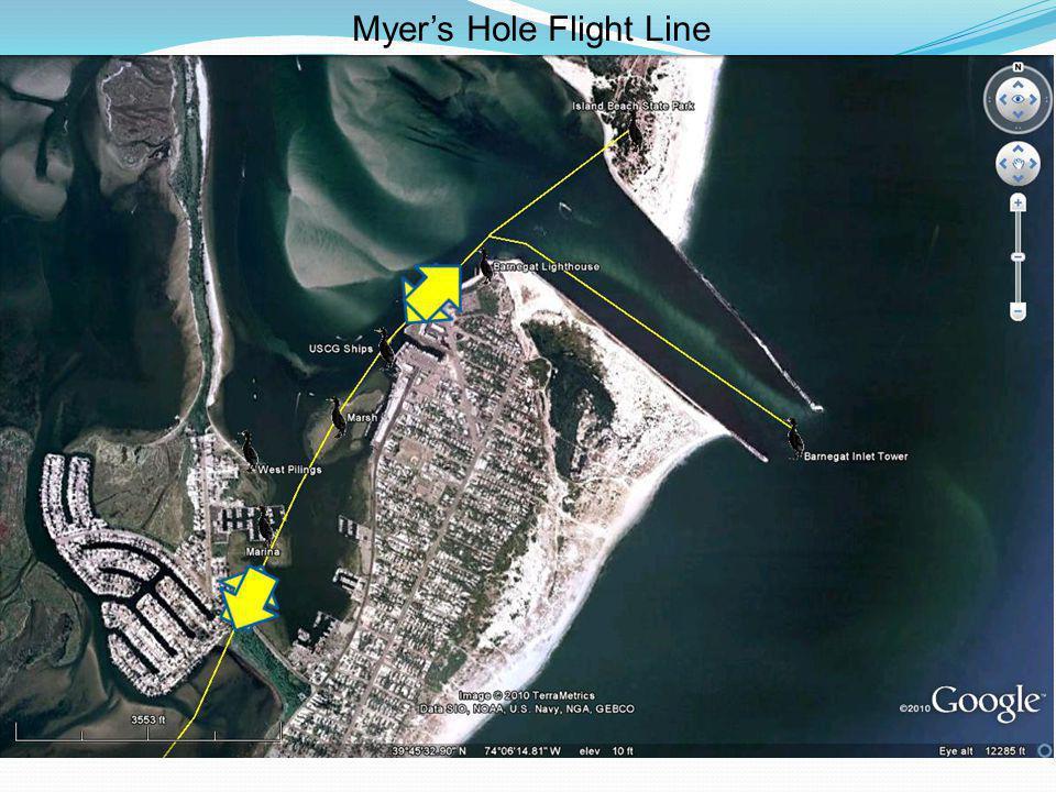 Myer's Hole Flight Line
