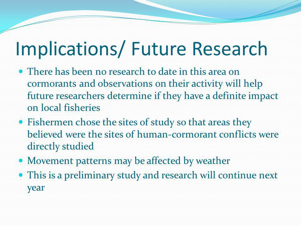 Implications/ Future Research