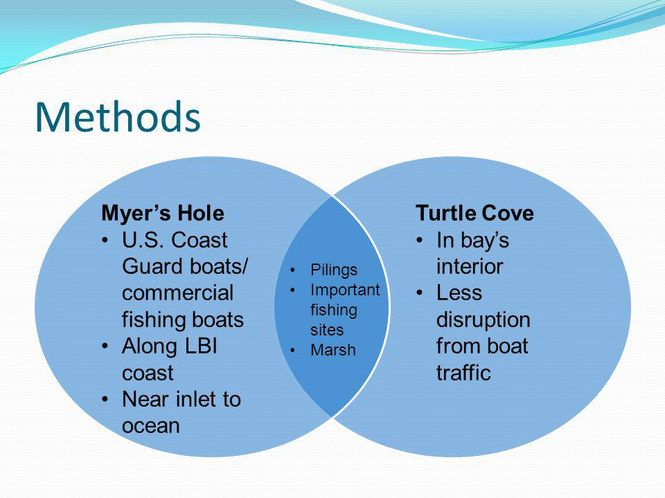 Methods Myer's Hole U.S. Coast Guard boats/ commercial fishing boats
