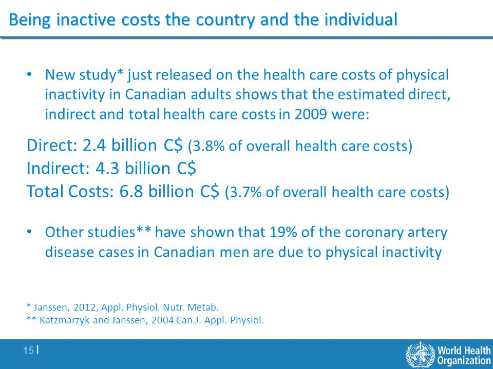 Being inactive costs the country and the individual