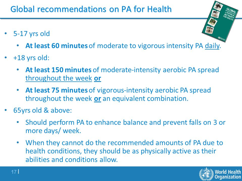 Global recommendations on PA for Health