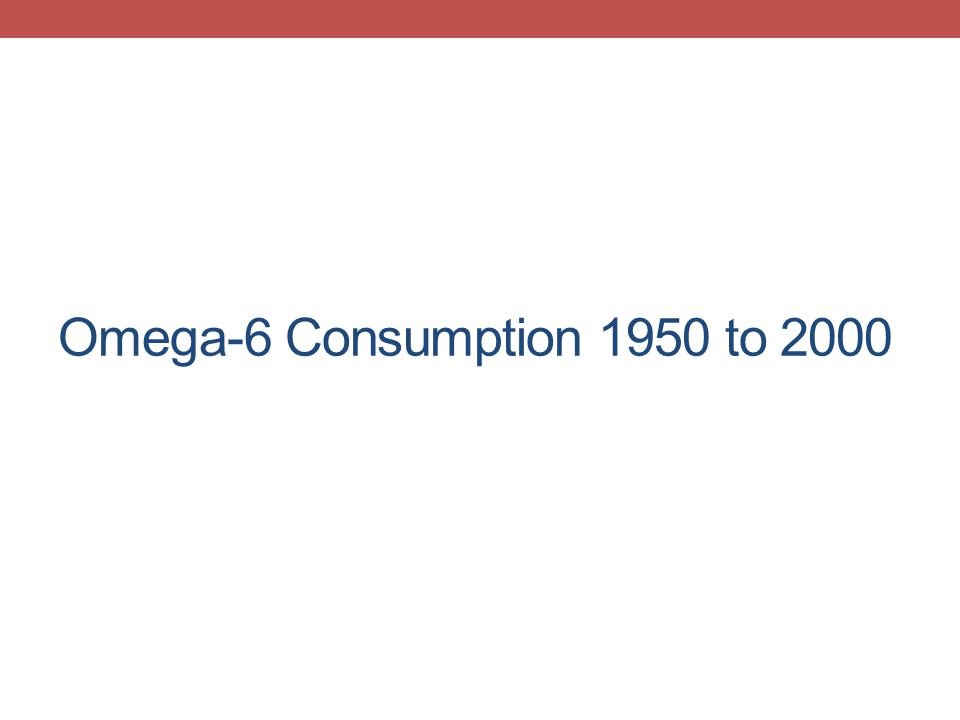 Omega-6 Consumption 1950 to 2000