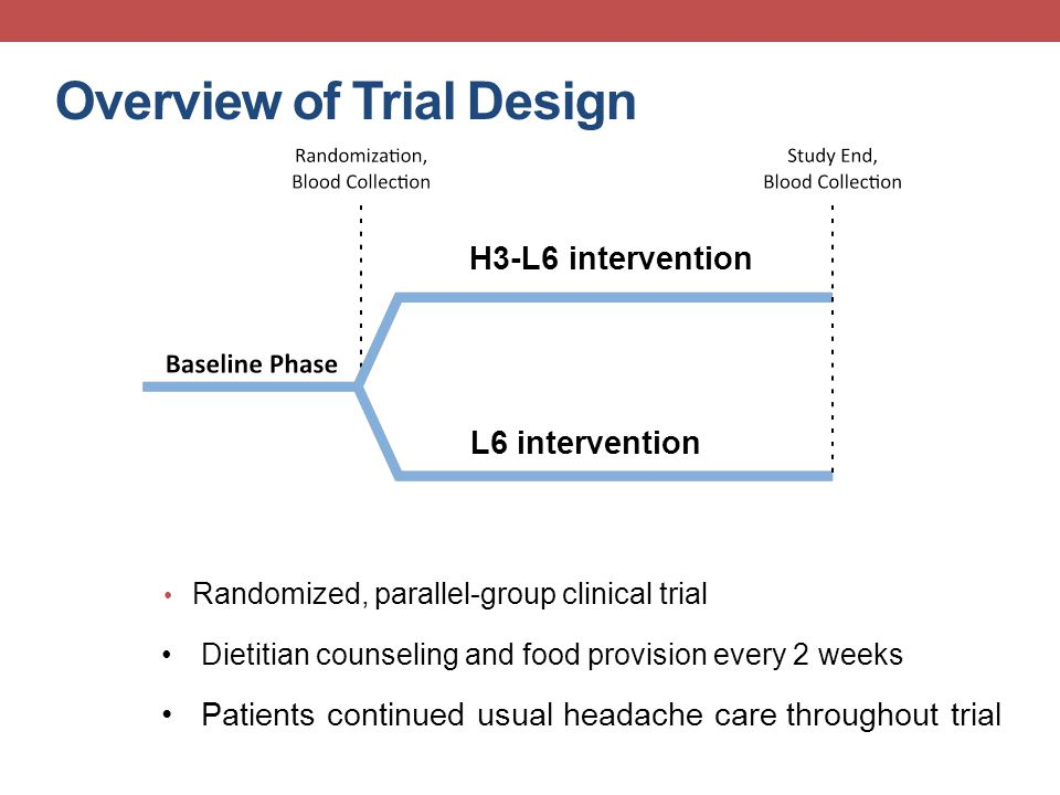 Overview of Trial Design