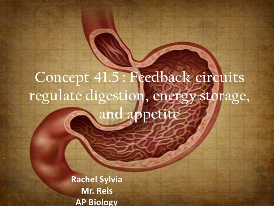 Rachel Sylvia Mr. Reis AP Biology 18 March 2013